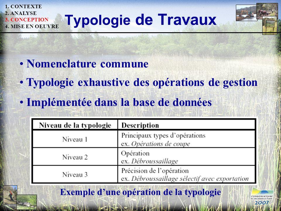 Exemple d'une opération de la typologie