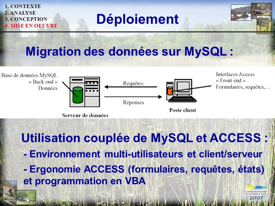 Déploiement Migration des données sur MySQL :