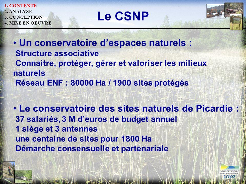 1. CONTEXTE 2. ANALYSE. 3. CONCEPTION. 4. MISE EN OEUVRE. Le CSNP.