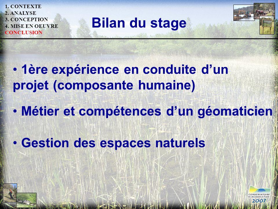 1. CONTEXTE 2. ANALYSE. 3. CONCEPTION. 4. MISE EN OEUVRE. CONCLUSION. Bilan du stage.