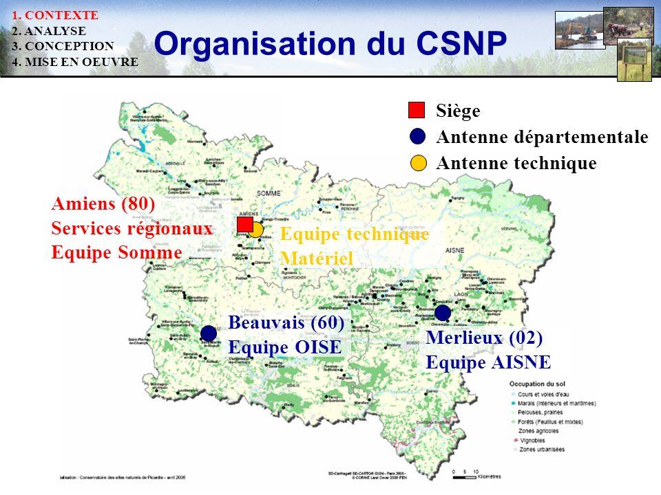 Organisation du CSNP Siège Antenne départementale Antenne technique