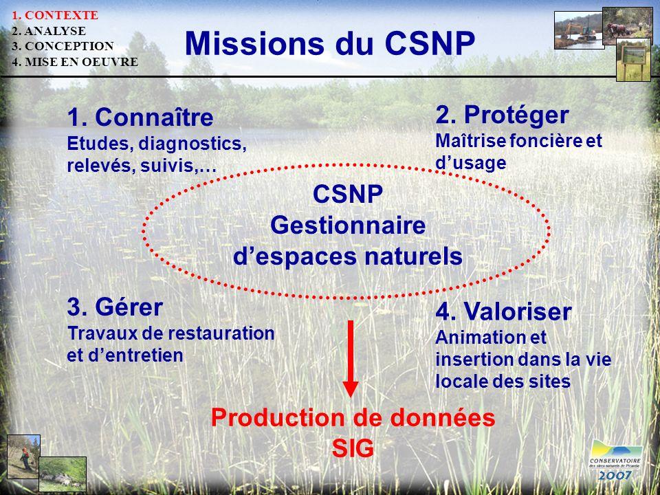 CSNP Gestionnaire d'espaces naturels Production de données SIG