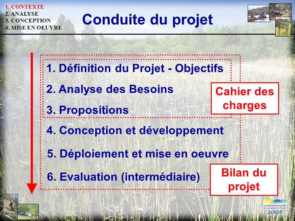 Conduite du projet 1. Définition du Projet - Objectifs