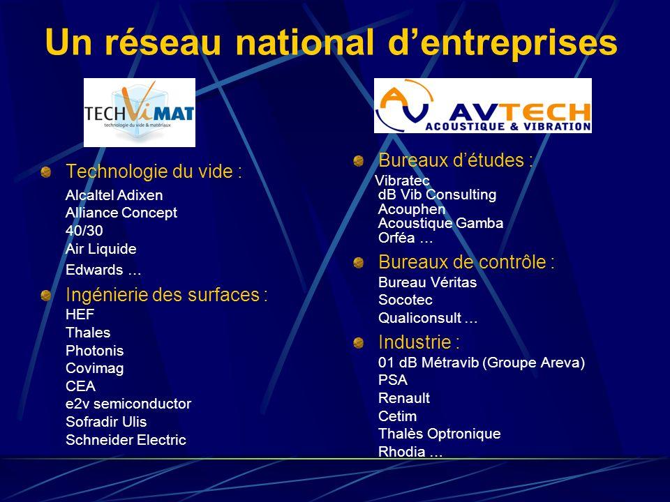 Un réseau national d'entreprises