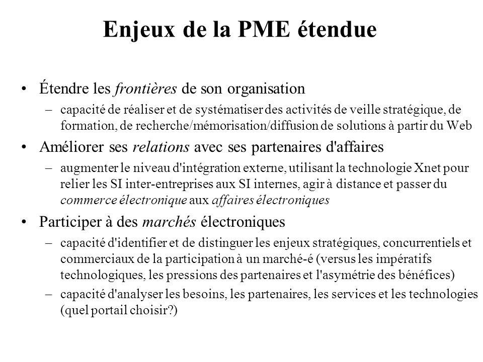 Enjeux de la PME étendue