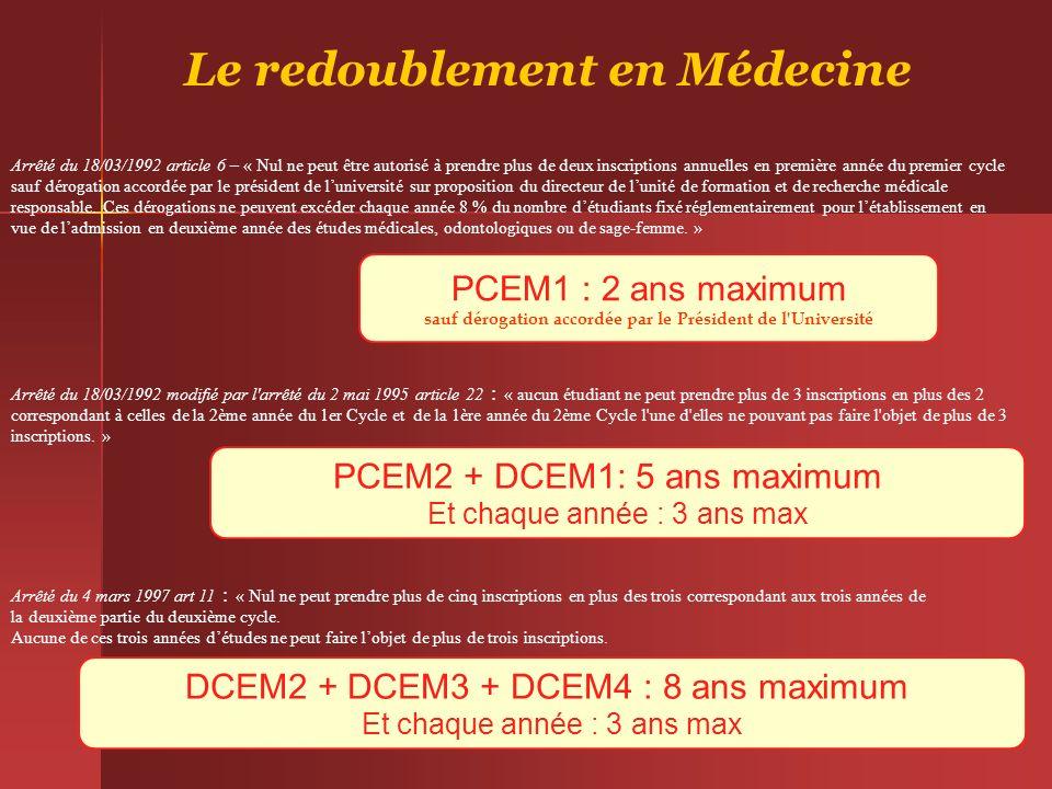 Le redoublement en Médecine