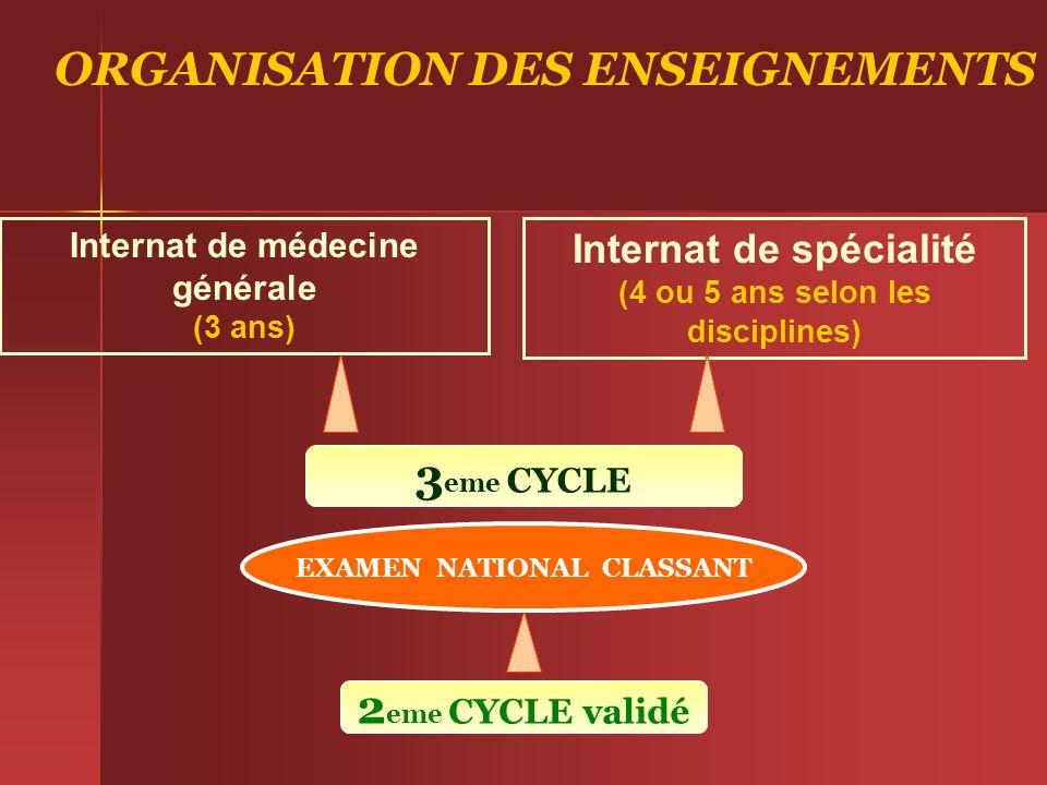 ORGANISATION DES ENSEIGNEMENTS 3eme CYCLE 2eme CYCLE validé