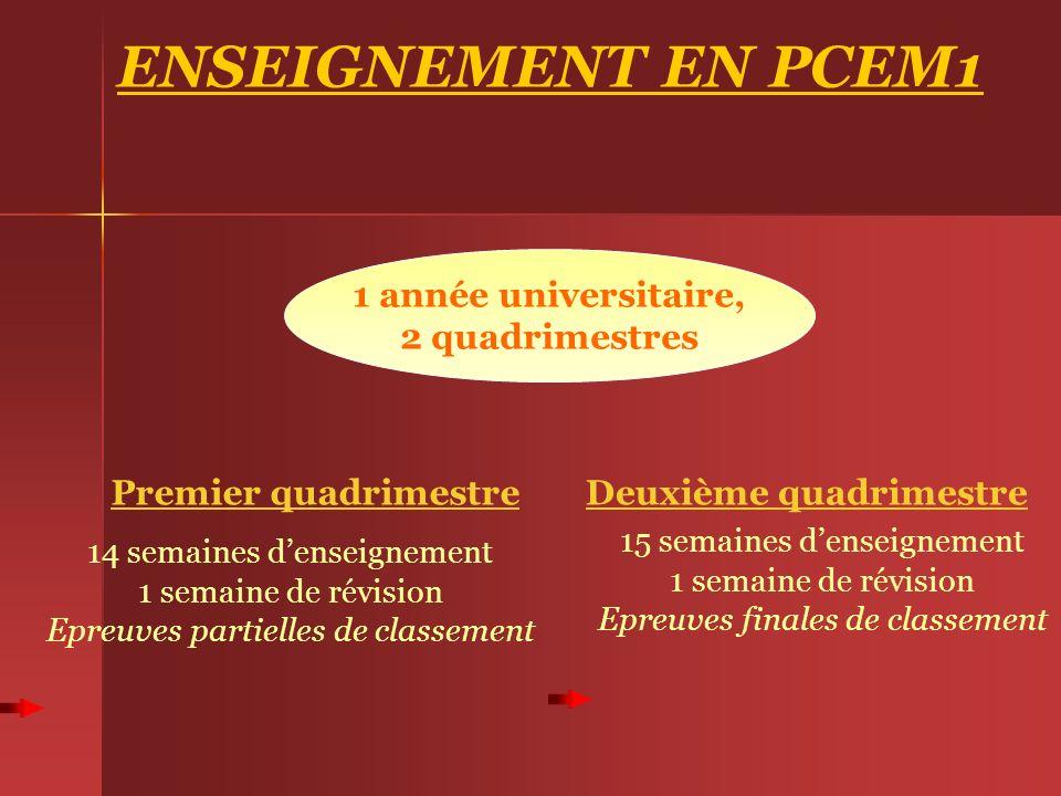 ENSEIGNEMENT EN PCEM1 1 année universitaire, 2 quadrimestres