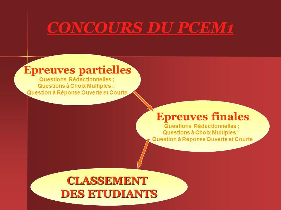 CONCOURS DU PCEM1 Epreuves partielles Epreuves finales CLASSEMENT