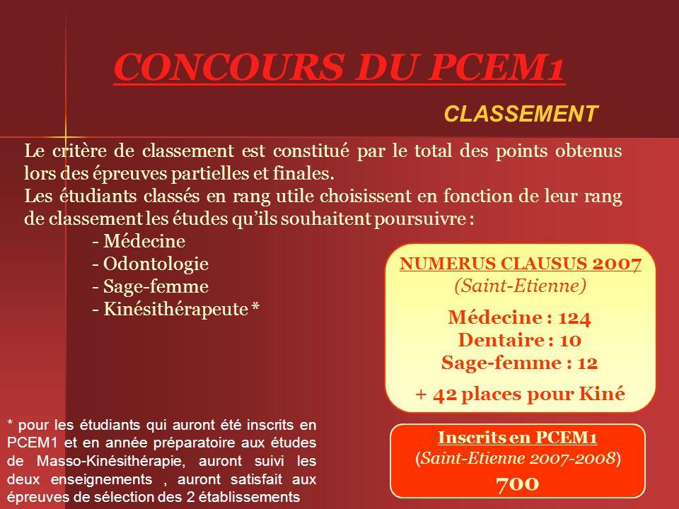 CONCOURS DU PCEM1 CLASSEMENT 700