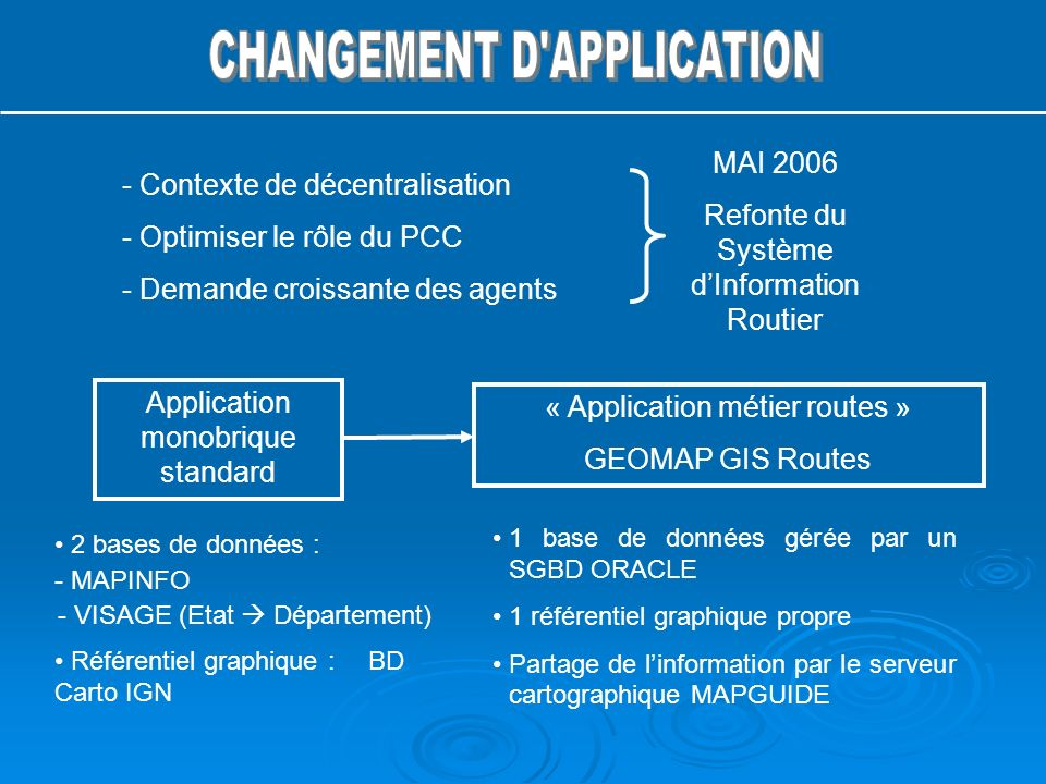 CHANGEMENT D APPLICATION