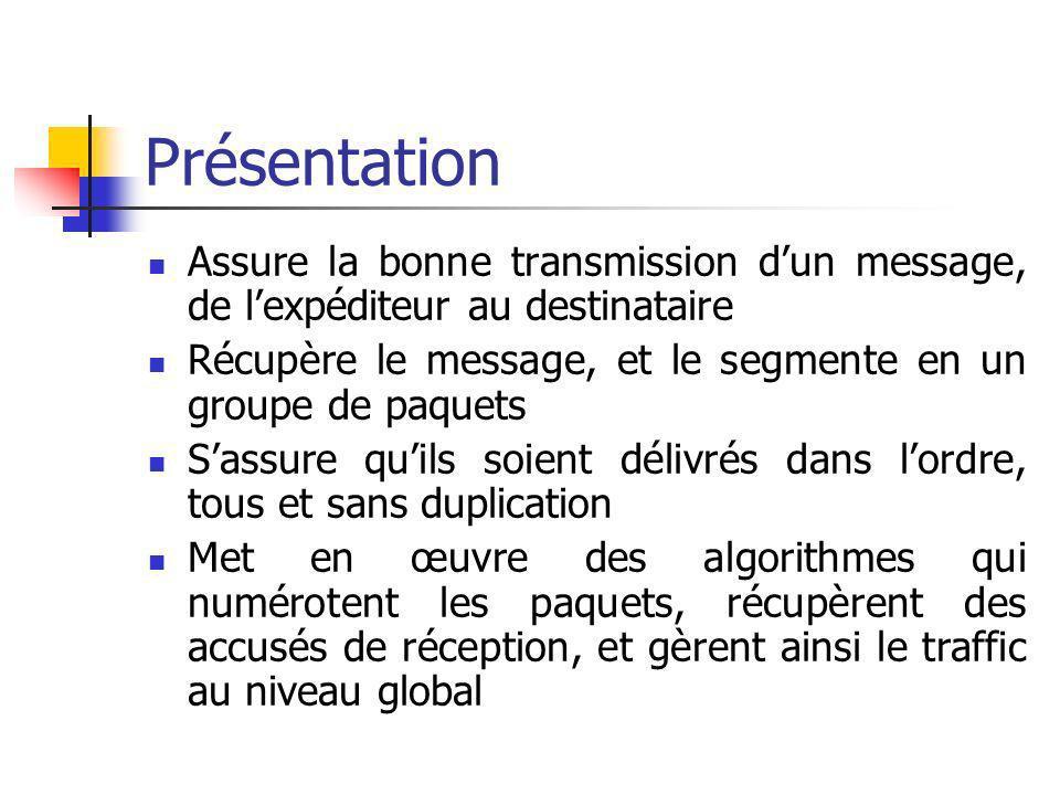 PrésentationAssure la bonne transmission d'un message, de l'expéditeur au destinataire. Récupère le message, et le segmente en un groupe de paquets.