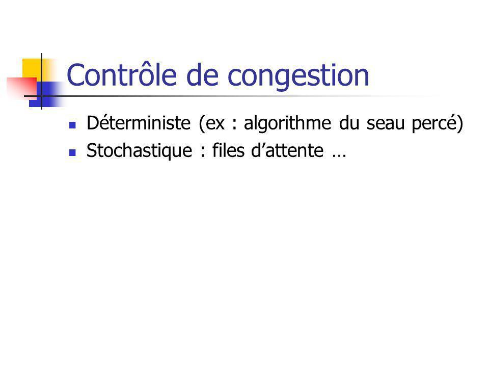 Contrôle de congestion