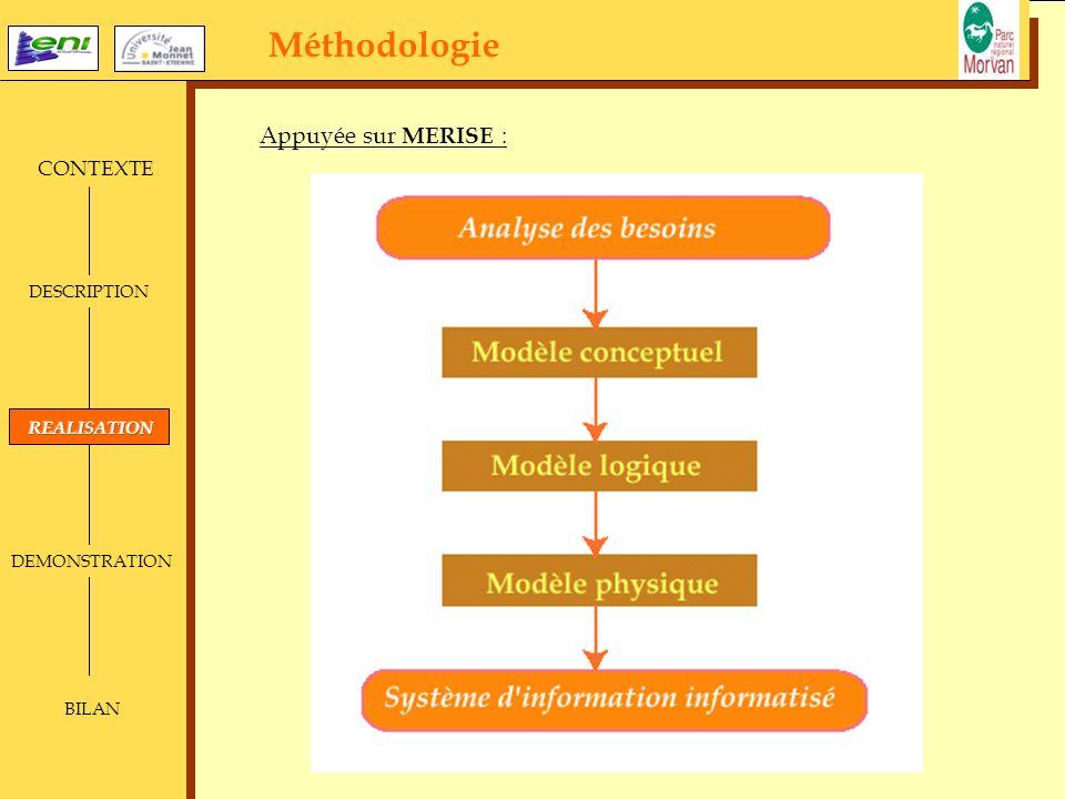Méthodologie Appuyée sur MERISE : CONTEXTE DESCRIPTION REALISATION