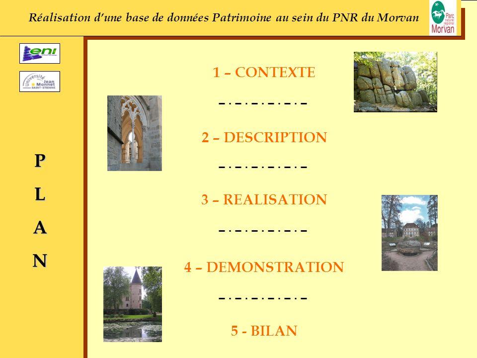 P L A N 1 – CONTEXTE 2 – DESCRIPTION 3 – REALISATION 4 – DEMONSTRATION