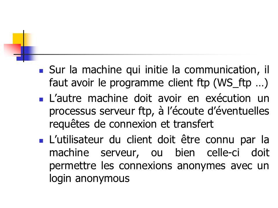 Sur la machine qui initie la communication, il faut avoir le programme client ftp (WS_ftp …)