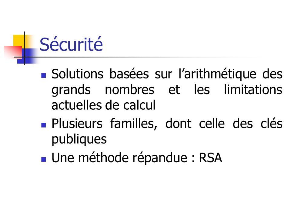 Sécurité Solutions basées sur l'arithmétique des grands nombres et les limitations actuelles de calcul.