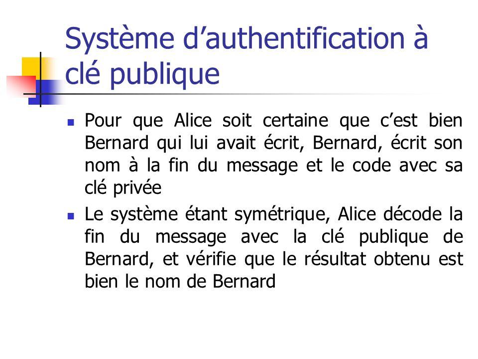 Système d'authentification à clé publique