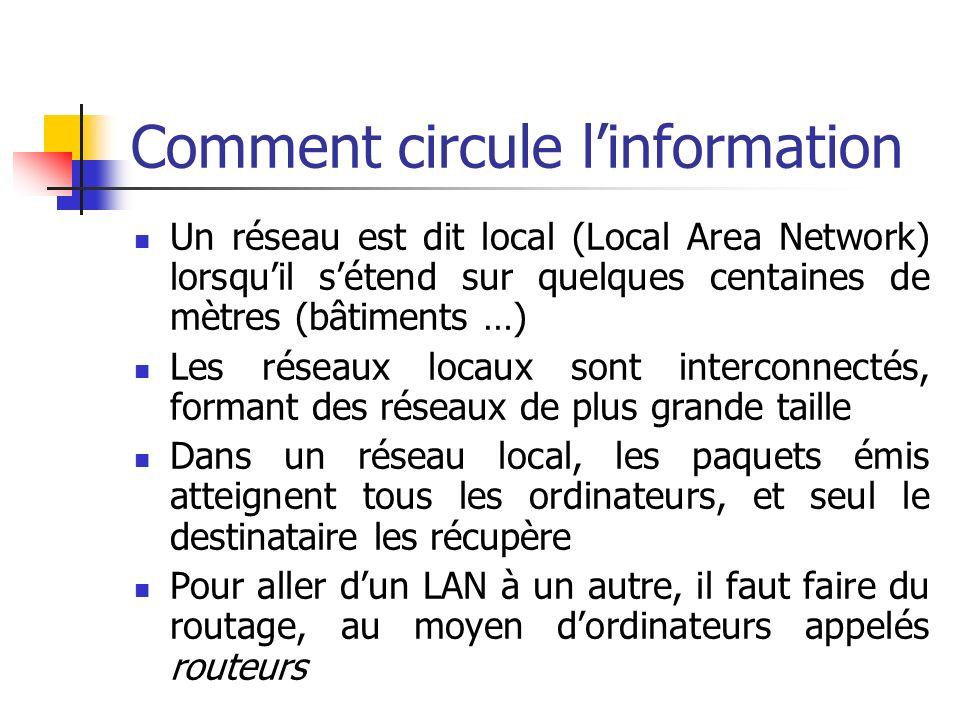 Comment circule l'information