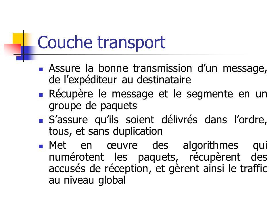 Couche transport Assure la bonne transmission d'un message, de l'expéditeur au destinataire.