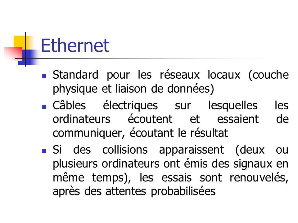 Ethernet Standard pour les réseaux locaux (couche physique et liaison de données)