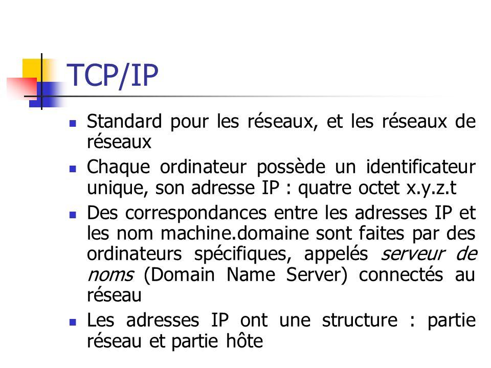 TCP/IP Standard pour les réseaux, et les réseaux de réseaux