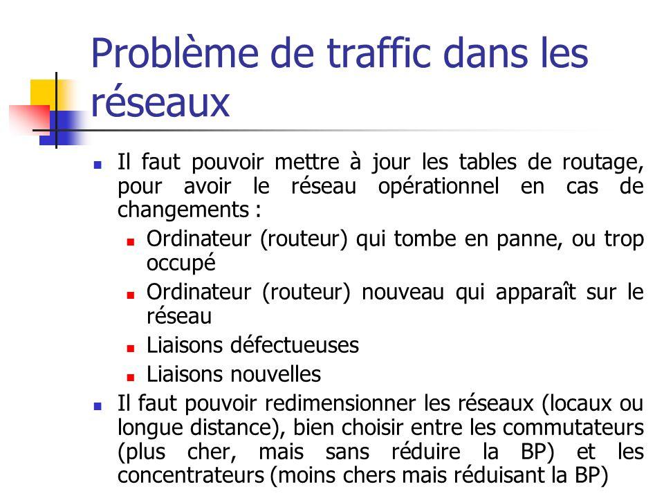 Problème de traffic dans les réseaux