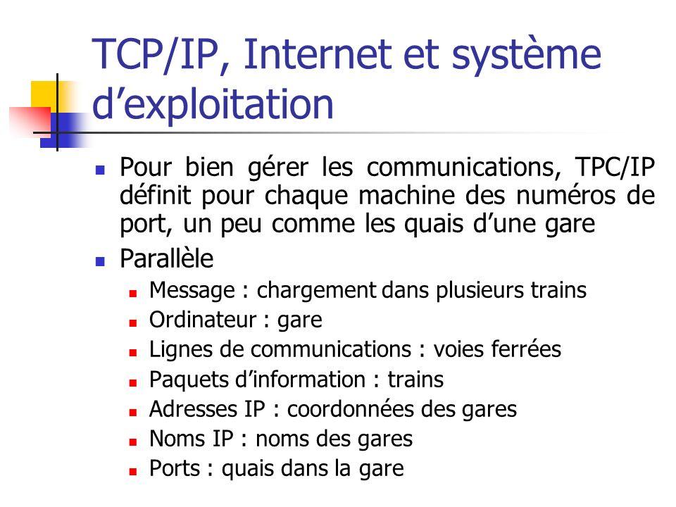 TCP/IP, Internet et système d'exploitation