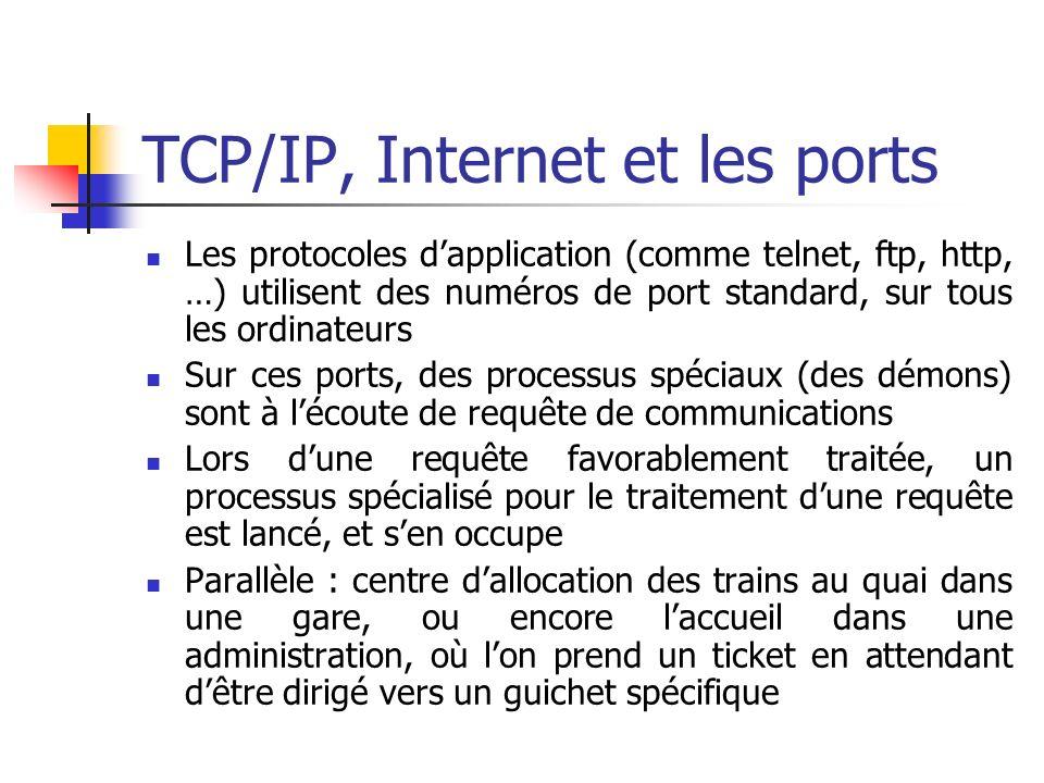 TCP/IP, Internet et les ports
