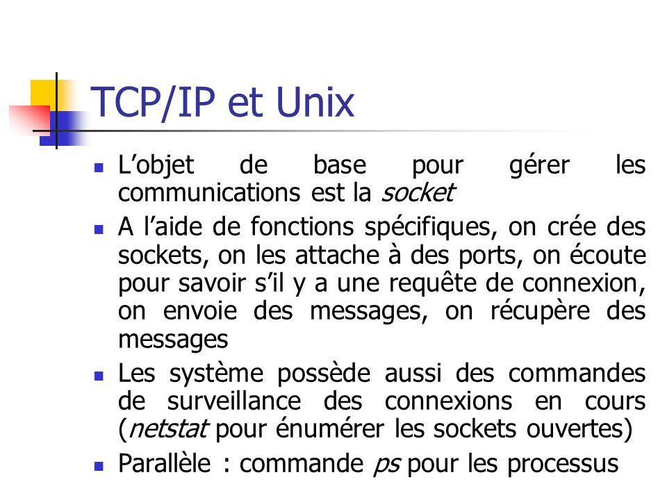 TCP/IP et Unix L'objet de base pour gérer les communications est la socket.
