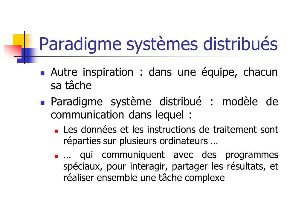 Paradigme systèmes distribués