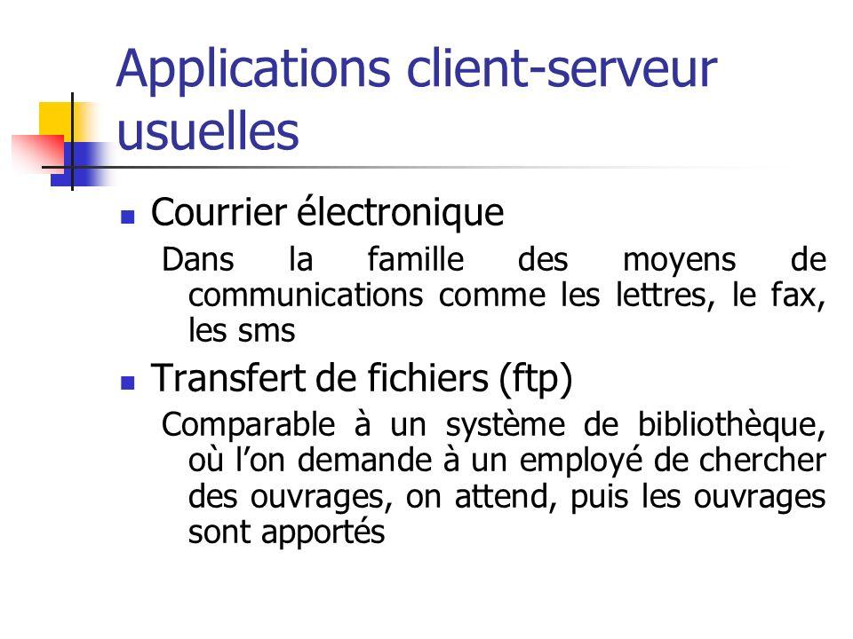 Applications client-serveur usuelles