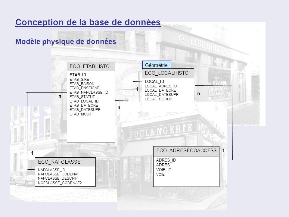 Conception de la base de données