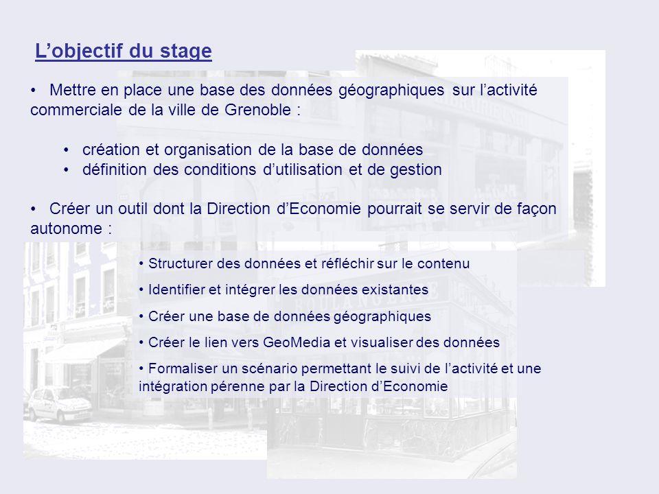 L'objectif du stage Mettre en place une base des données géographiques sur l'activité commerciale de la ville de Grenoble :