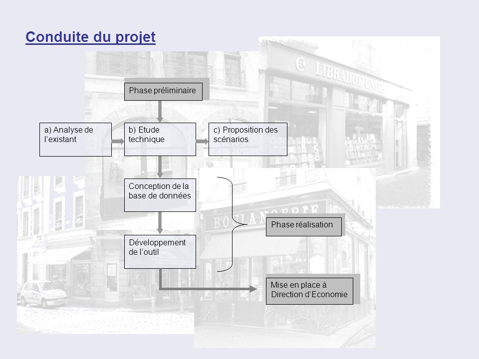 Conduite du projet Phase préliminaire a) Analyse de l'existant