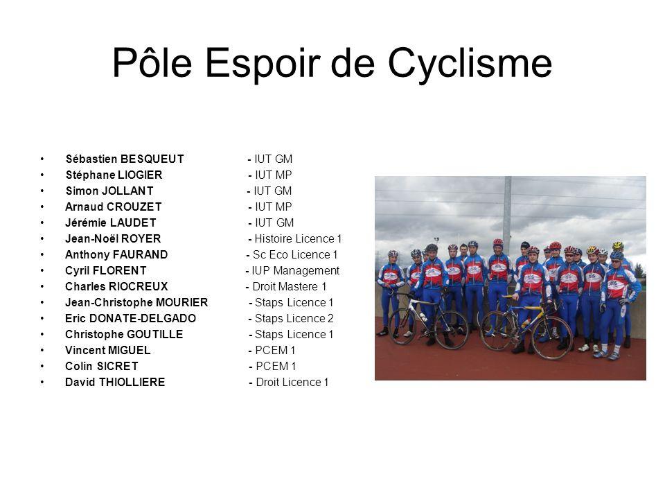 Pôle Espoir de Cyclisme