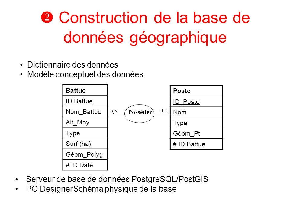  Construction de la base de données géographique