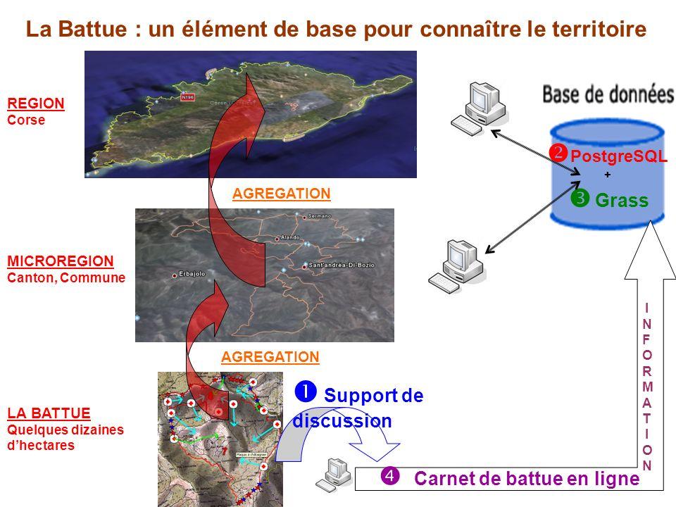 La Battue : un élément de base pour connaître le territoire