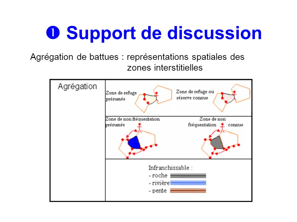  Support de discussion