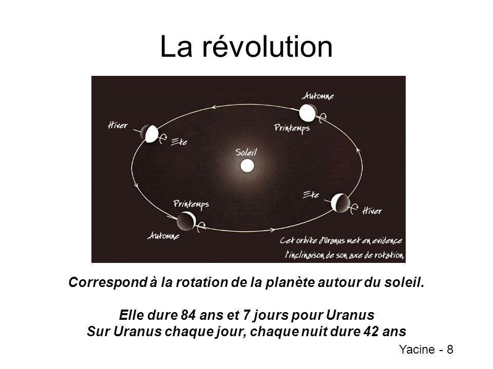 La révolution Correspond à la rotation de la planète autour du soleil.
