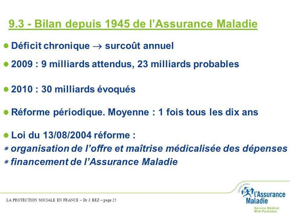 9.3 - Bilan depuis 1945 de l'Assurance Maladie