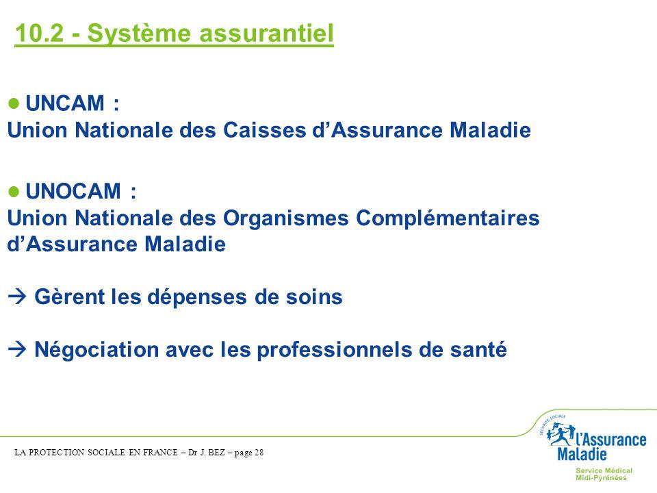 10.2 - Système assurantiel l UNCAM : Union Nationale des Caisses d'Assurance Maladie. l UNOCAM :