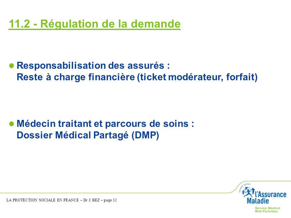 11.2 - Régulation de la demande