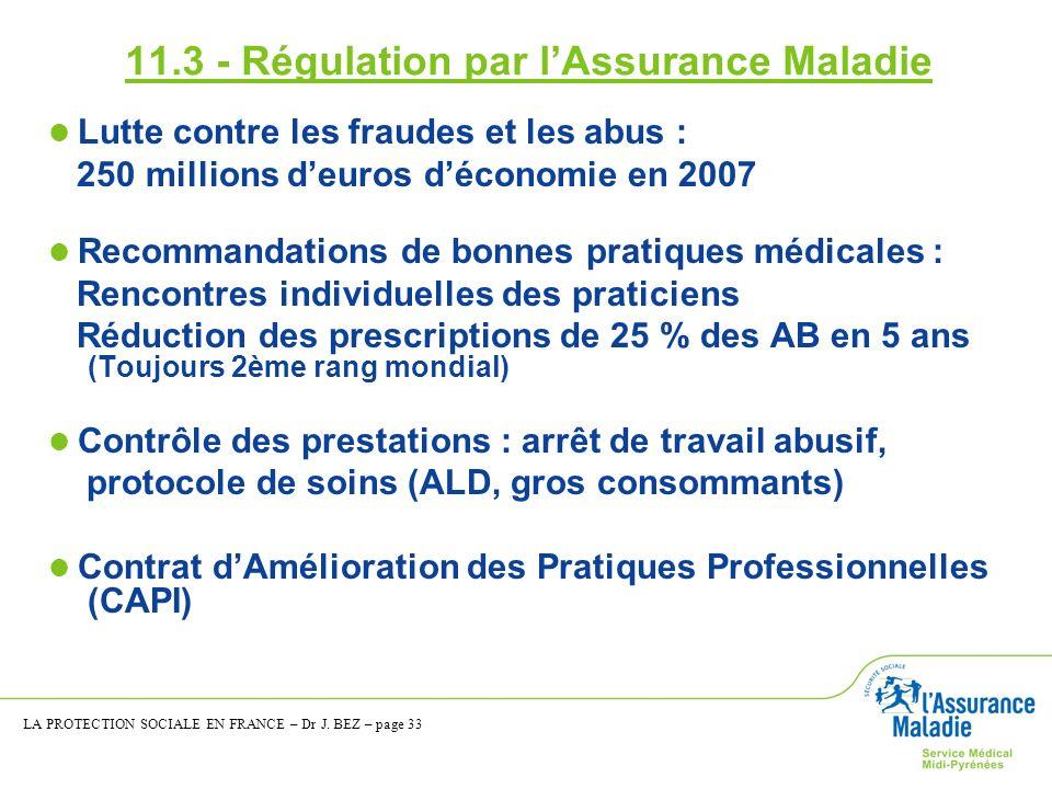 11.3 - Régulation par l'Assurance Maladie