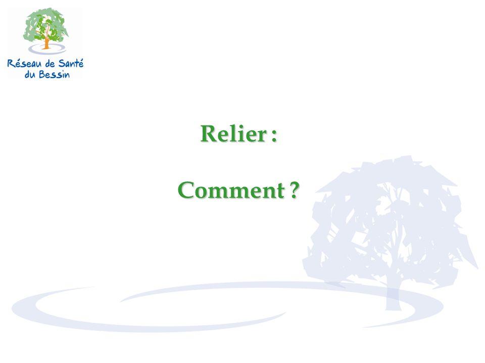 Relier : Comment