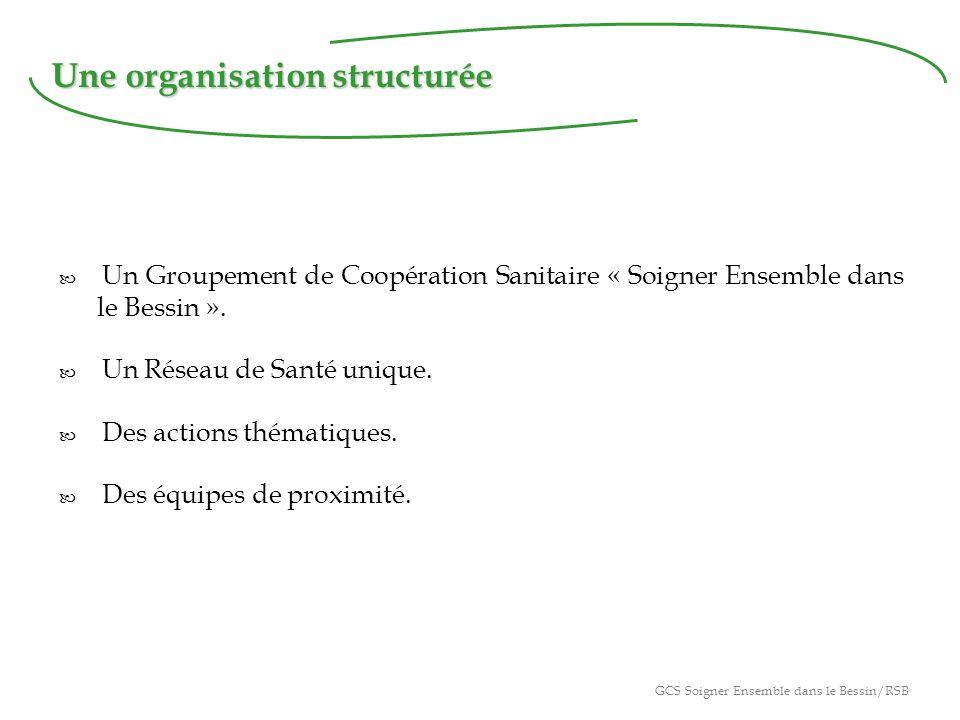 Une organisation structurée