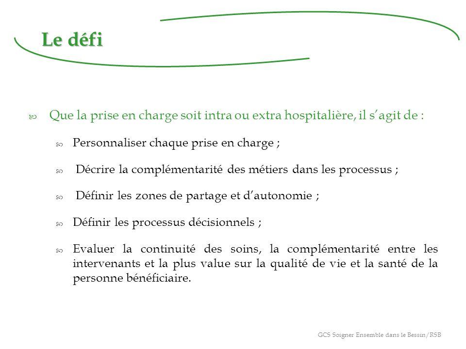 Le défi Que la prise en charge soit intra ou extra hospitalière, il s'agit de : Personnaliser chaque prise en charge ;