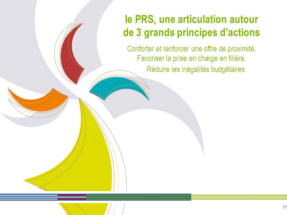 le PRS, une articulation autour de 3 grands principes d'actions