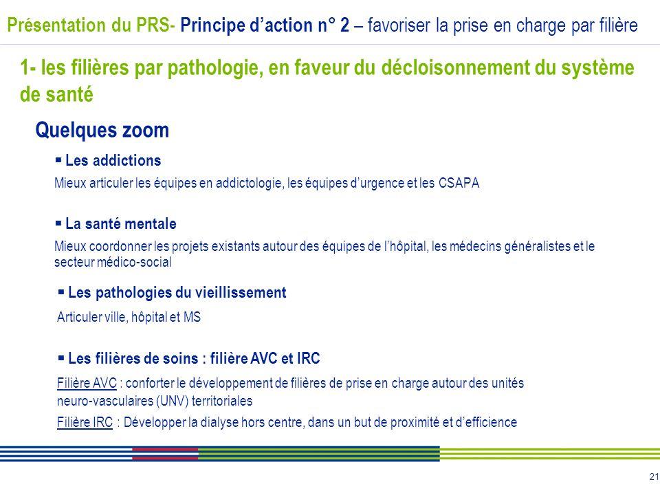 Présentation du PRS- Principe d'action n° 2 – favoriser la prise en charge par filière