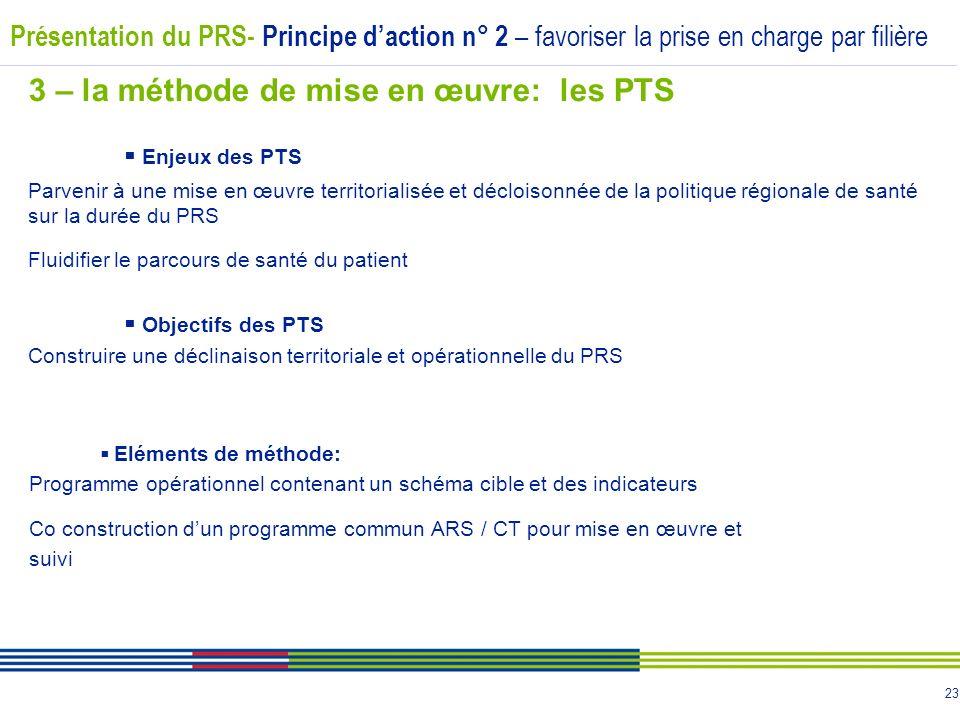 3 – la méthode de mise en œuvre: les PTS  Enjeux des PTS
